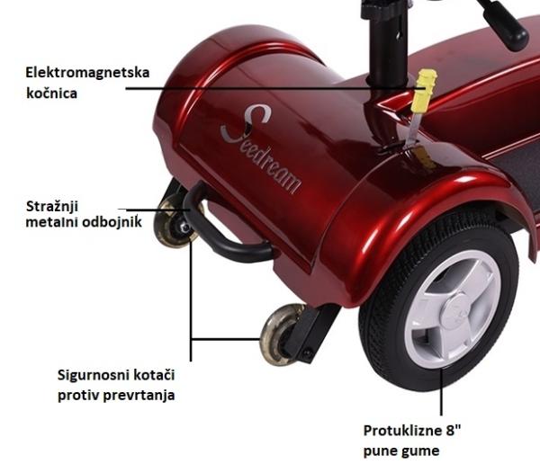 VS1 električno vozilo za starije i slabije pokretne osobe